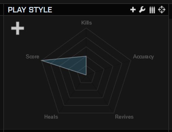 Battlefield 4 CTE - стиль игры класса Оператор