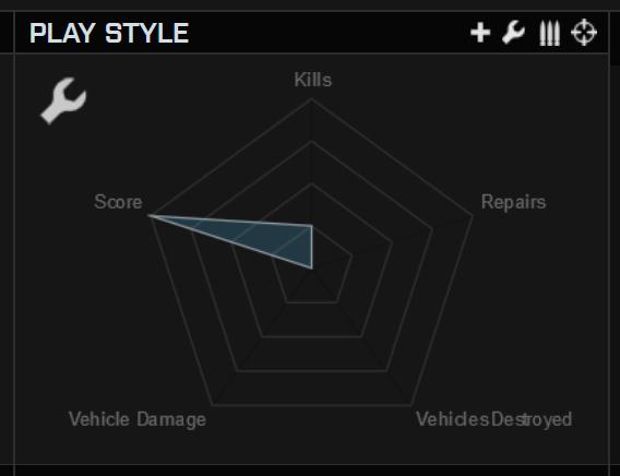 Battlefield 4 CTE - стиль игры класса Инженер